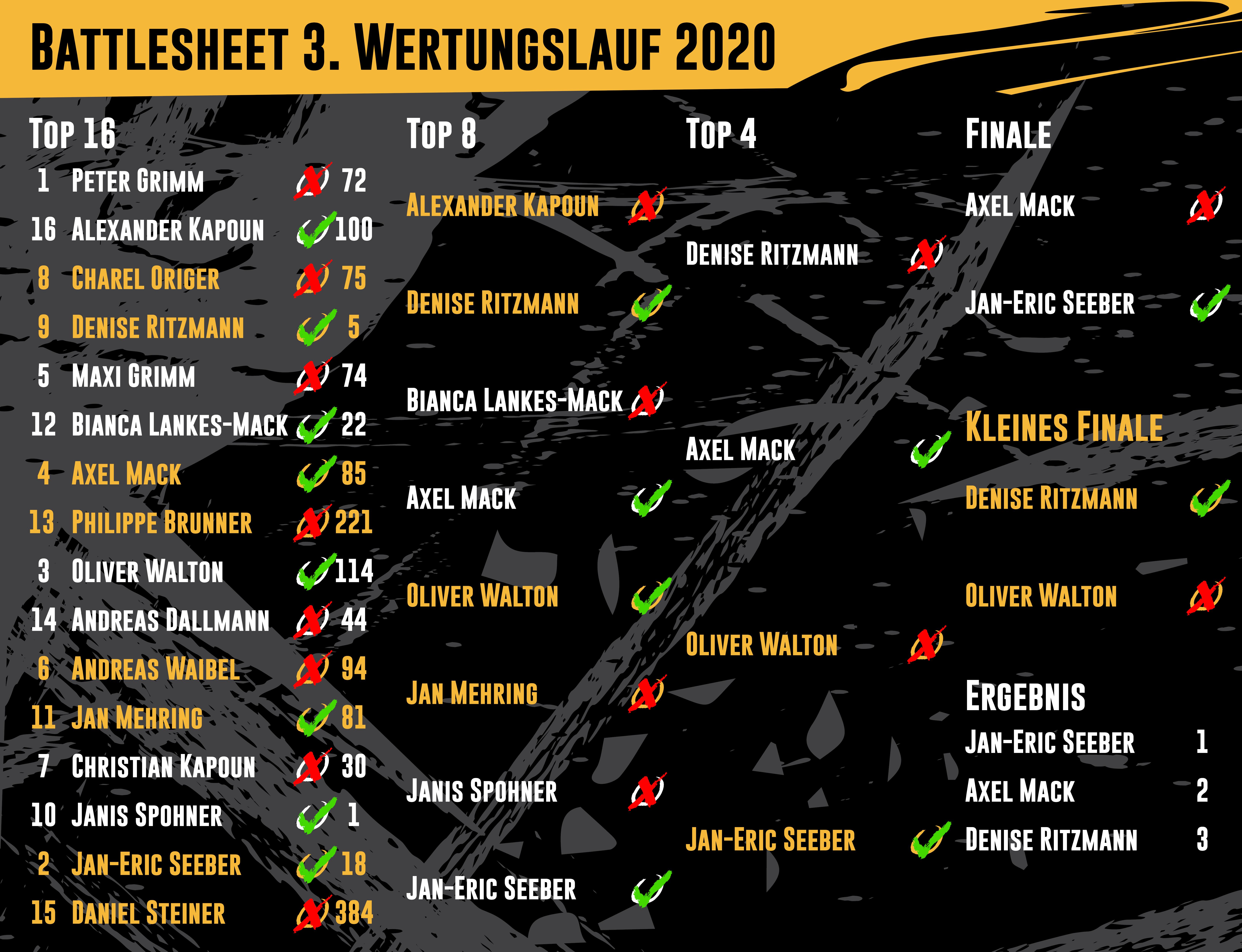 Drift Series | Saison 2020 | Ergebnisse | Club-Klasse | 3. Wertungslauf | Battlesheet